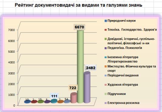 %d1%81%d1%96%d1%87%d0%b5%d0%bd%d1%8c-%d0%b7%d0%b0-%d0%b2%d0%b8%d0%b4%d0%b0%d0%bc%d0%b8